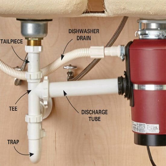 How to remove garbage disposal yourself